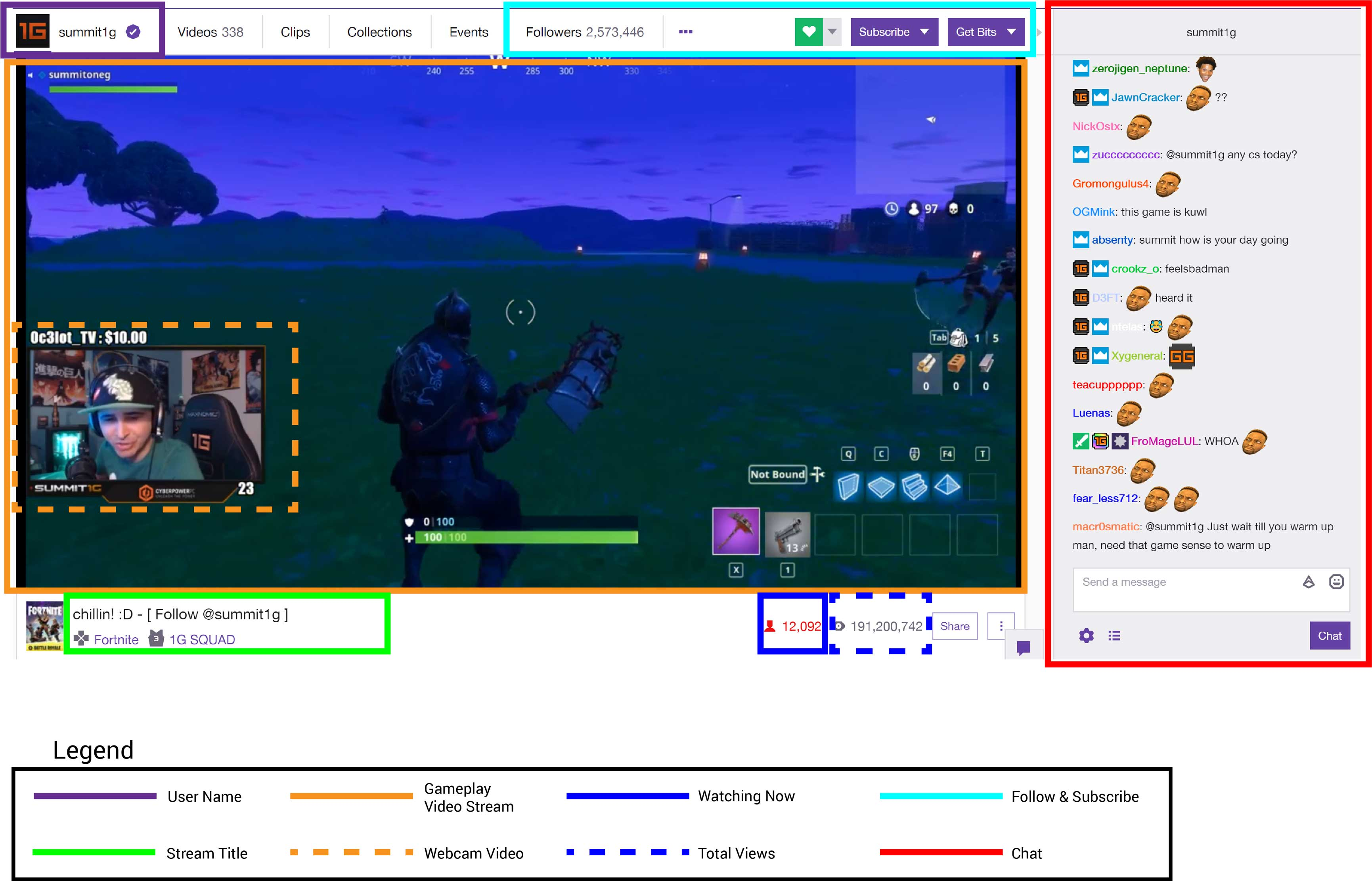 5cd7fdb61bd An Advertiser s Guide to Twitch